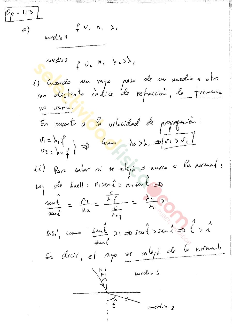 Ejercicio resuelto selectividad física Óptica-op-113